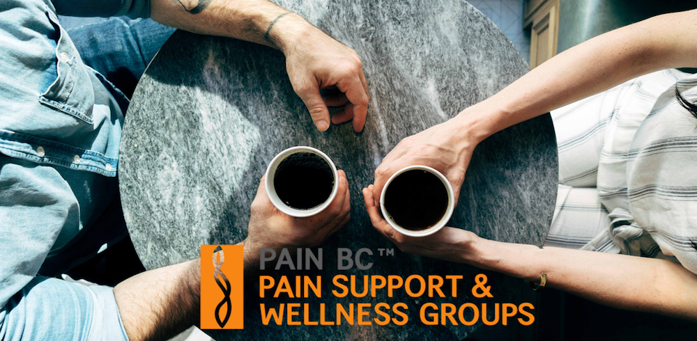 Pain Support and Wellness Groups