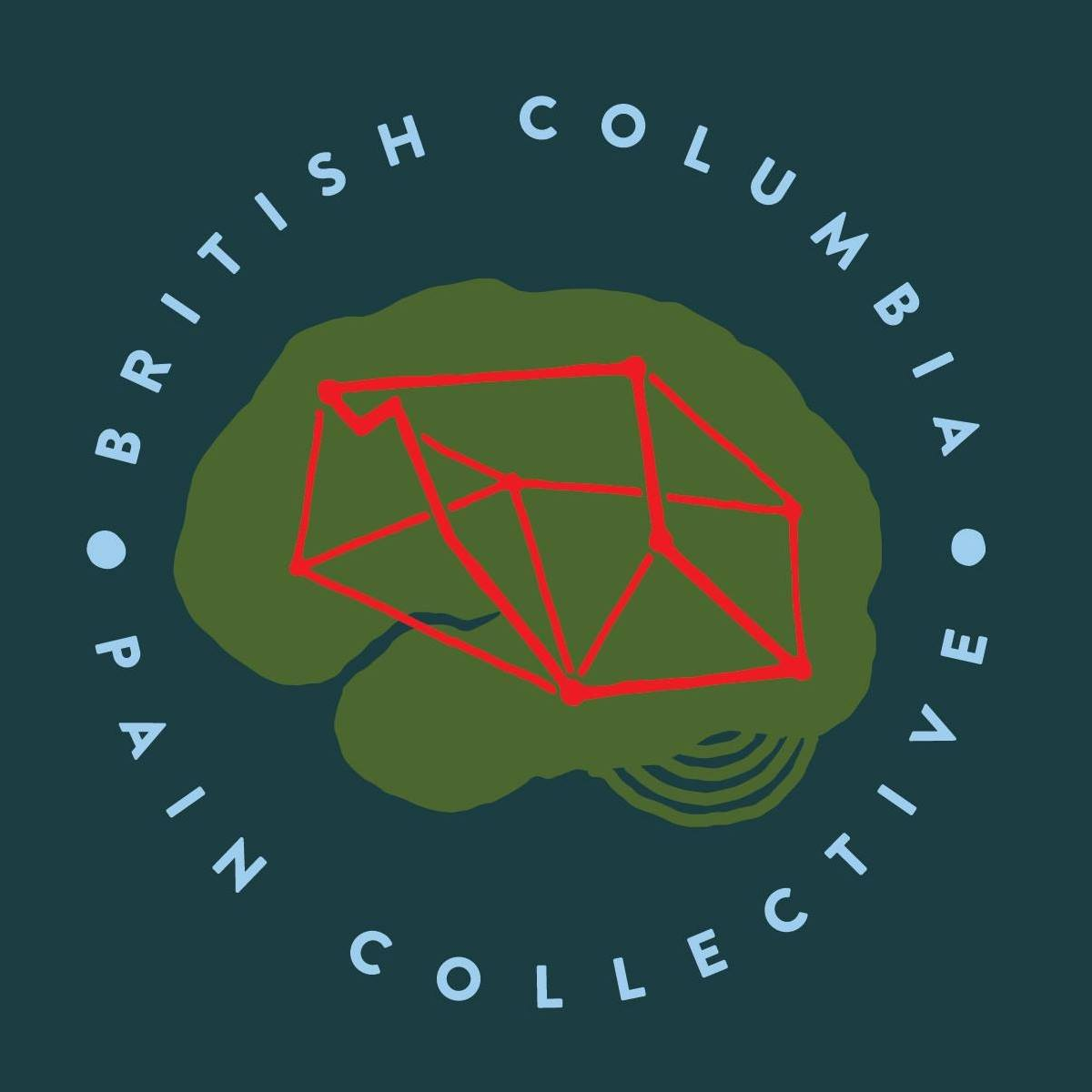 British Columbia Pain Collective