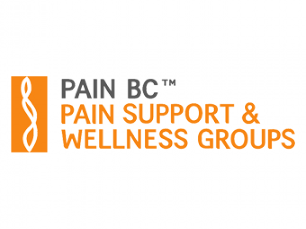 Pain Support and Wellness Groups logo
